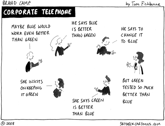 corporate telephone