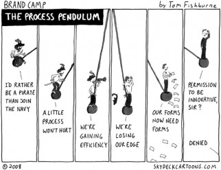 the process pendulum