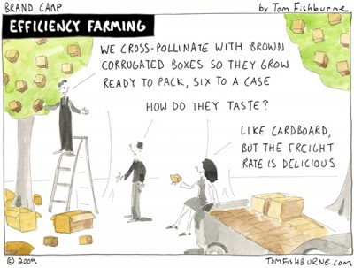 091109.efficiency