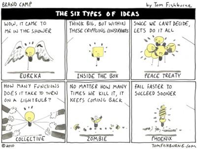 100118e.ideas