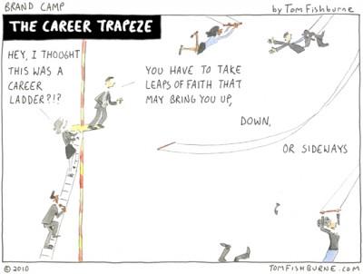 100125b.trapeze.jpg