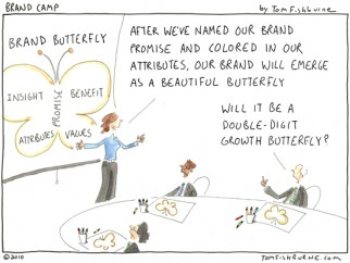 """Brand Butterfly"""