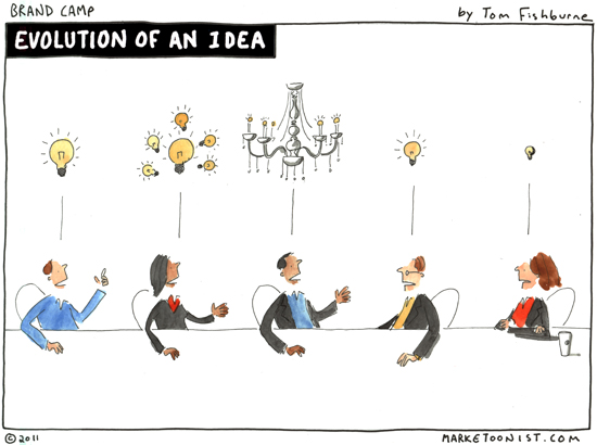 evolution of an idea