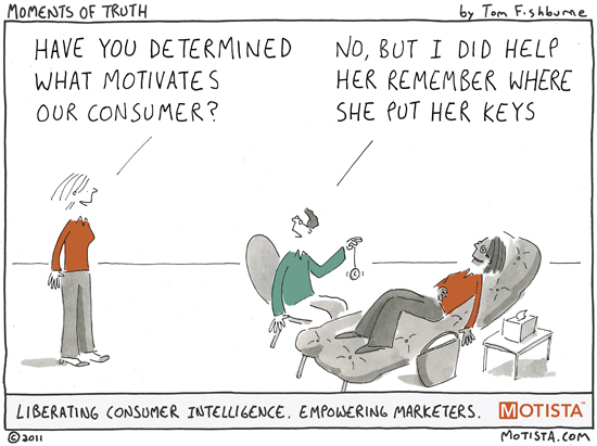 motivating the consumer