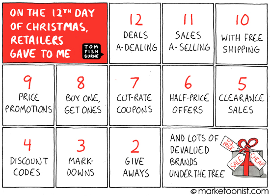 on the 12th day of Christmas, retailers gave to me