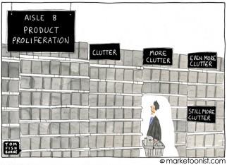 product proliferation