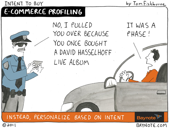 e-commerce profiling