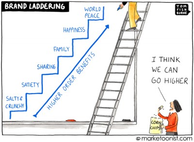 """Brand Laddering"" cartoon"