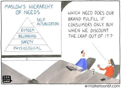 """Maslow's Hierarchy Of Needs"" cartoon"