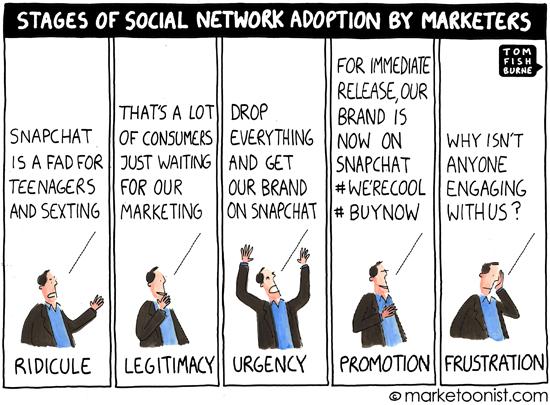 """Social Network Adoption"" Cartoon"