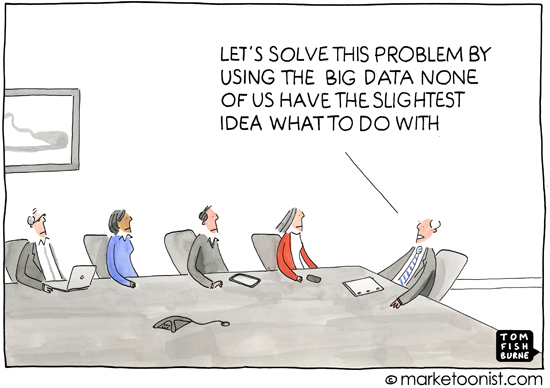 Quot Big Data Quot Cartoon Tom Fishburne Marketoonist