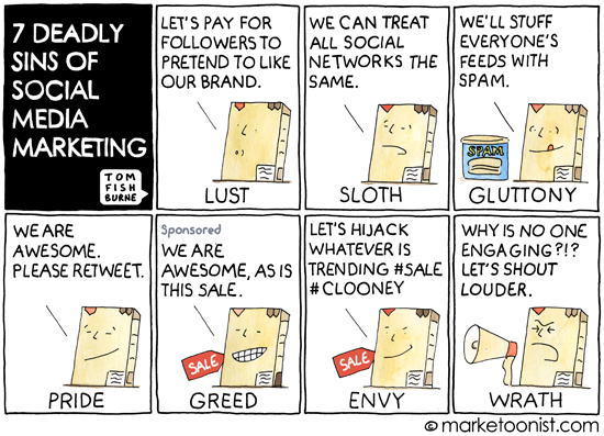 """social media marketing"""