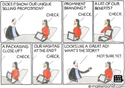 """""""Ad Creative Checklist"""""""