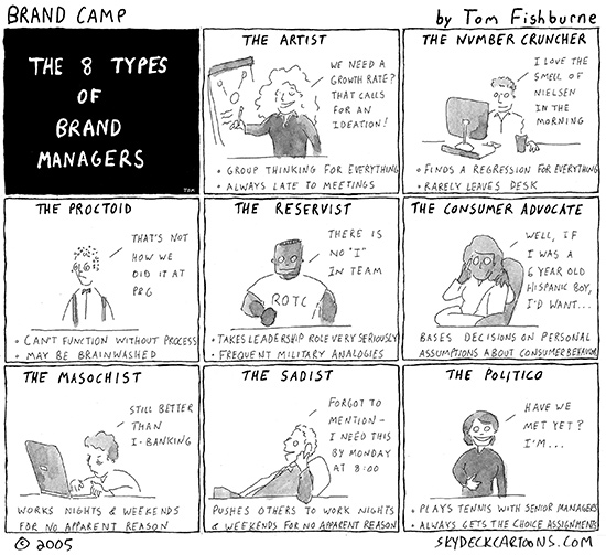 the 8 types of brand managers