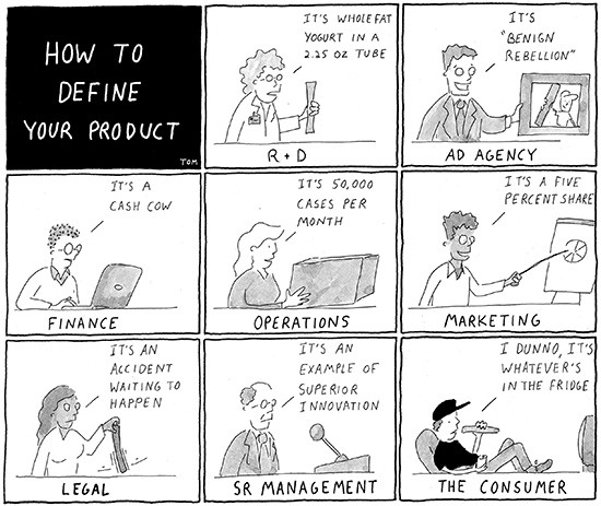 how to define your product