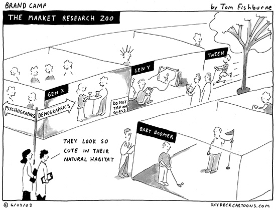 the market research zoo
