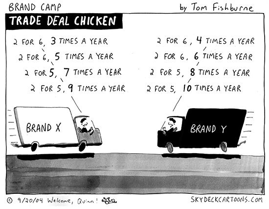 trade deal chicken