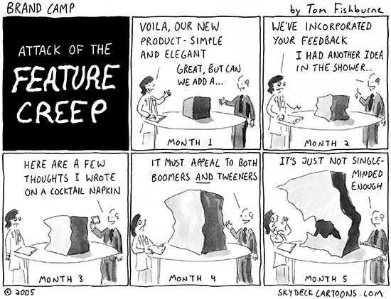 attack of the feature creep