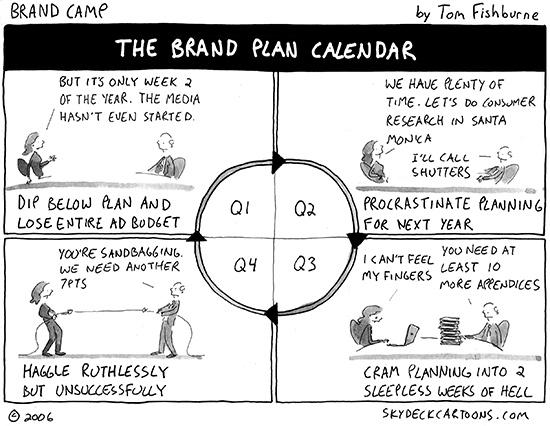 the brand plan calendar