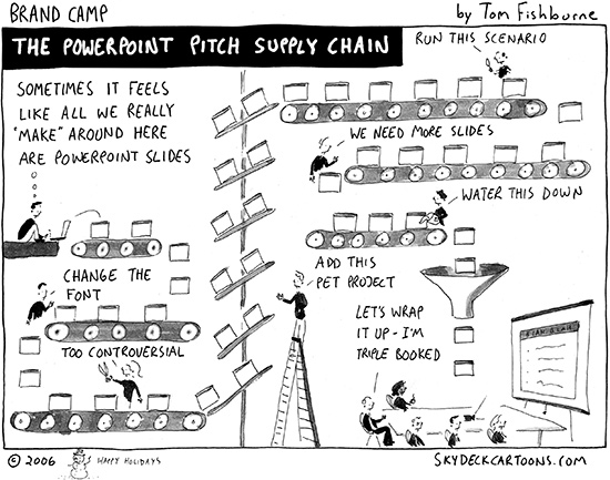 the powerpoint pitch supply chain
